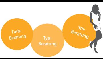 Farbberatung Typberatung Stilberatung Starnberg München Typ und Stil Beratung Schwabing Gauting Hersching Grünwald